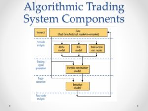 Algo trading course and flow